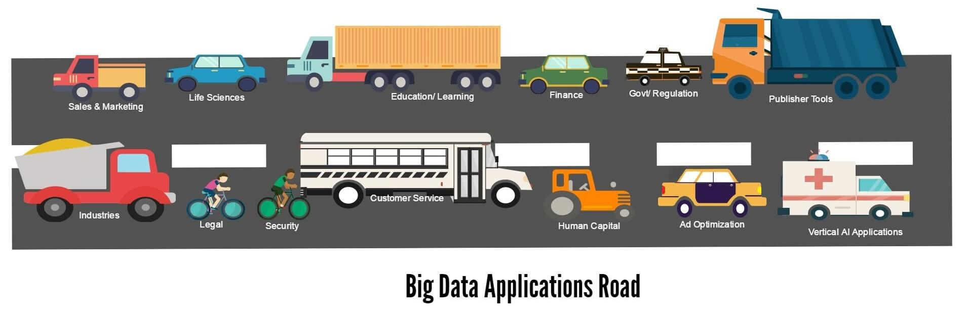 The Cross-Road of Big Data Applications 2016: