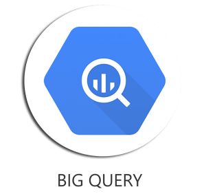 BigQuery: The story of my life