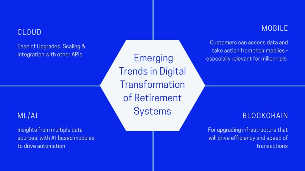 Why Customer Experience (CX) is at the core of Digital Transformation of Retirement Systems?