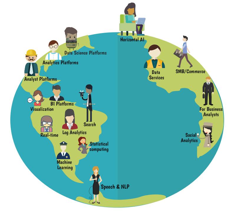 Meet the perfect Analytics Personalities in Big Data world 2016